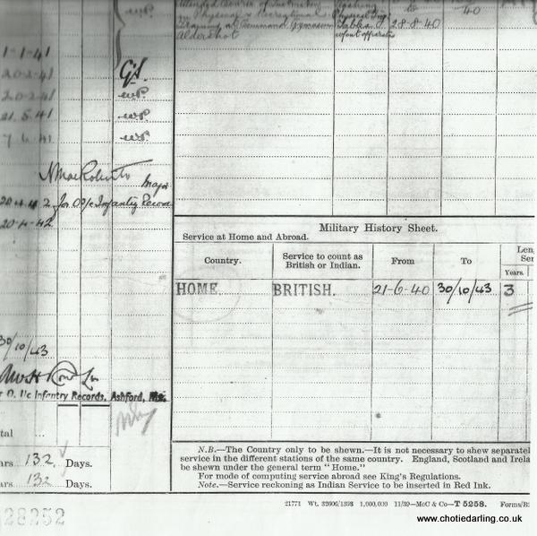 Statement of Service military history